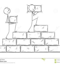 cartoon of two businessmen building staircase from big stone blocks [ 1300 x 1000 Pixel ]