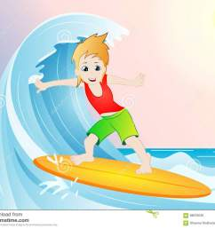 cartoon clipart vector illustration drawing of a surfer on surf boat with beautiful background  [ 1300 x 1065 Pixel ]
