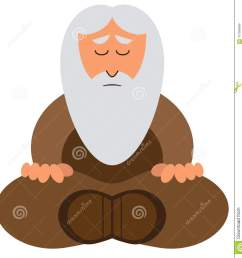 wise man stock illustrations 2 626 wise man stock illustrations vectors clipart dreamstime [ 1318 x 1300 Pixel ]