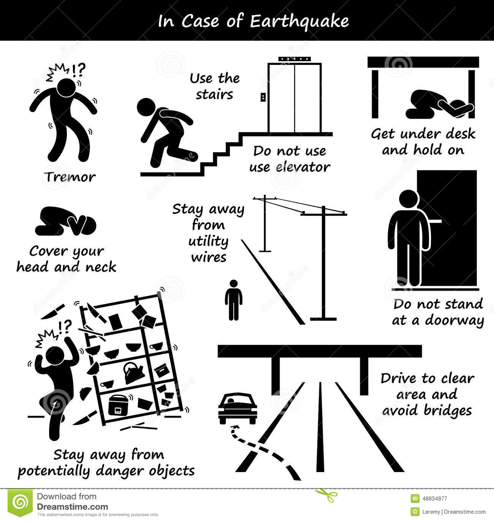 Earthquake Emergency Clip Art Cliparts
