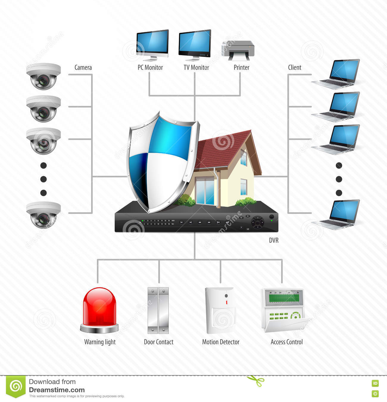 hight resolution of pelco ip camera rj45 wiring diagram pelco security camera iv camera iv camera