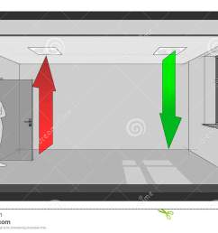 room ventilation diagram enthusiast wiring diagrams u2022 small grow room design grow room ventilation diagram [ 1300 x 860 Pixel ]
