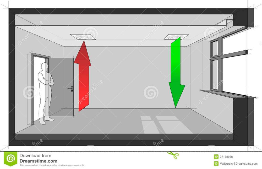 medium resolution of room ventilation diagram enthusiast wiring diagrams u2022 small grow room design grow room ventilation diagram