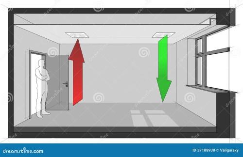small resolution of room ventilation diagram enthusiast wiring diagrams u2022 small grow room design grow room ventilation diagram