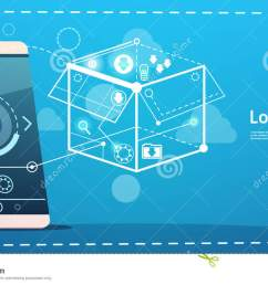 cell smart phone brainstorming briefing idea creative concept business banner [ 1300 x 805 Pixel ]