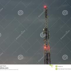 Cellular Phone Tower Signal Diagram Vauxhall Vectra B Central Locking Wiring Transmitter Telecommunication Stock Photo