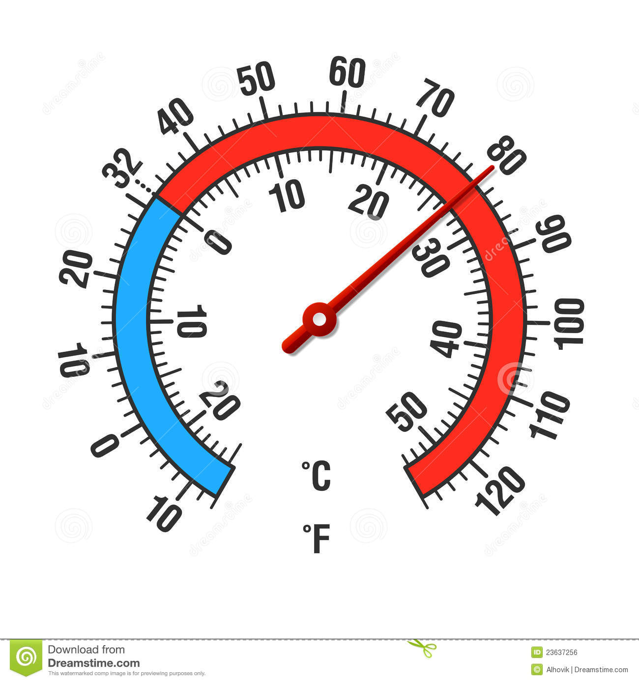 Celsius And Fahrenheit Thermometer Royalty Free Stock