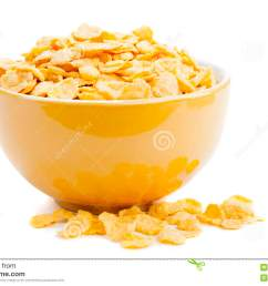 cereal cornflakes in a bowl [ 1300 x 957 Pixel ]