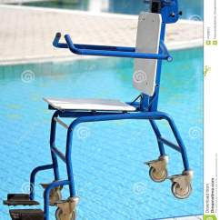 What Are Pool Chairs Made Out Of Optic Gaming Chair For Disabled People To Make Use The