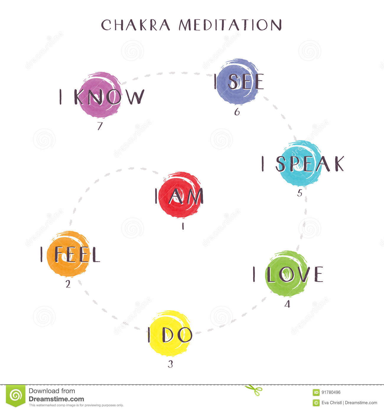 hight resolution of an illustrated chakra meditation diagram on a white background