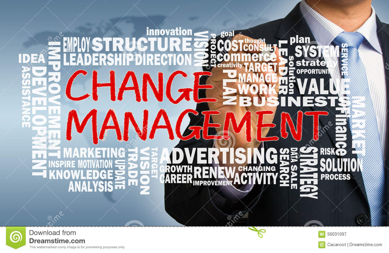 Change Management With Related Word Cloud Stock Photo  Image 56031097