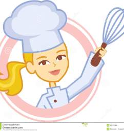 bakery culinary girl chef cartoon in logo style [ 1300 x 1229 Pixel ]