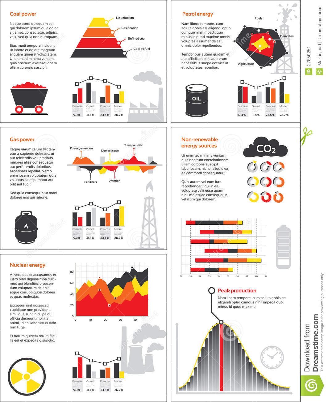 Charts And Graphics Of Non Renewable Energy Stock