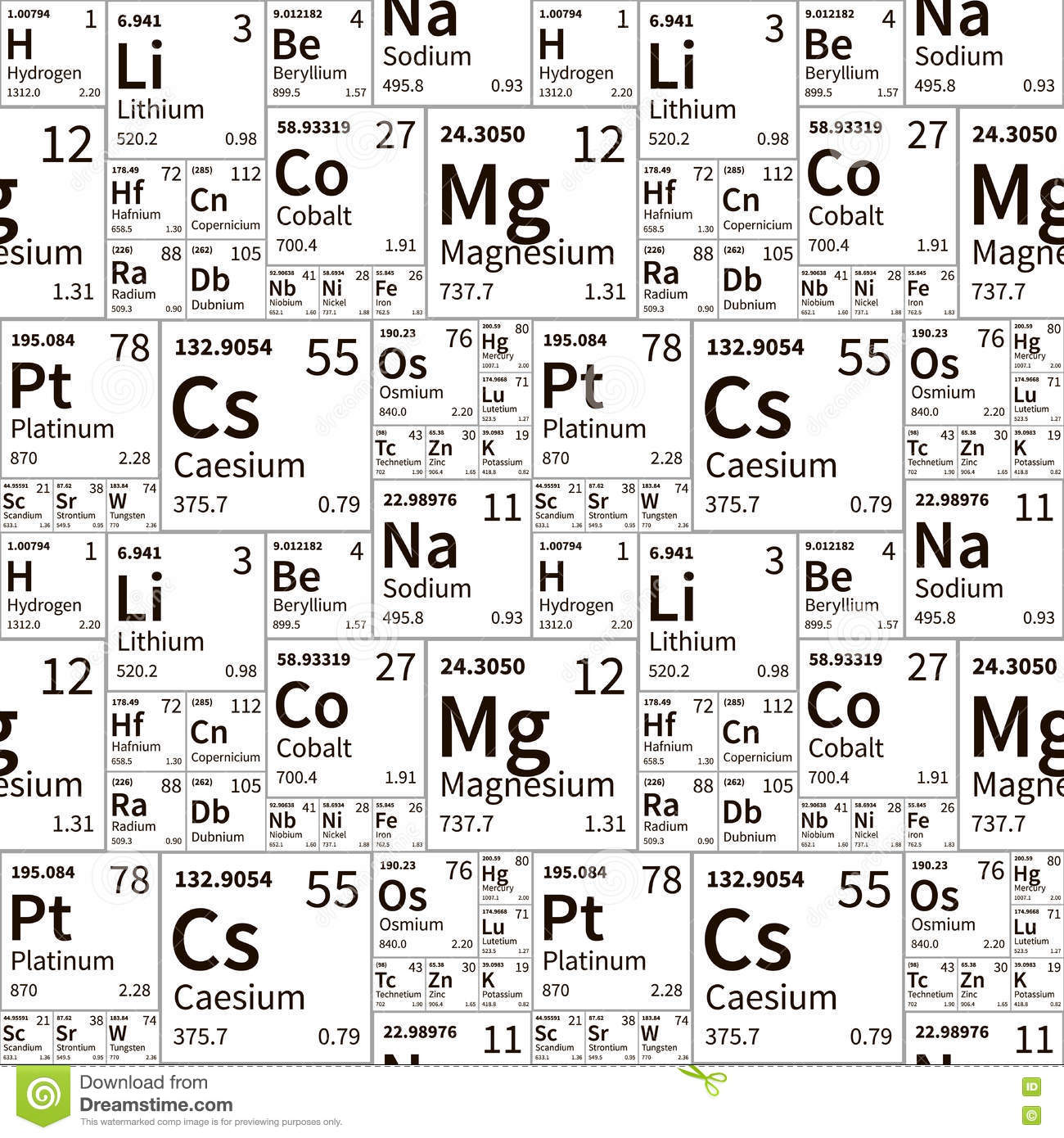 Chemical Elements From Periodic Table Black And White