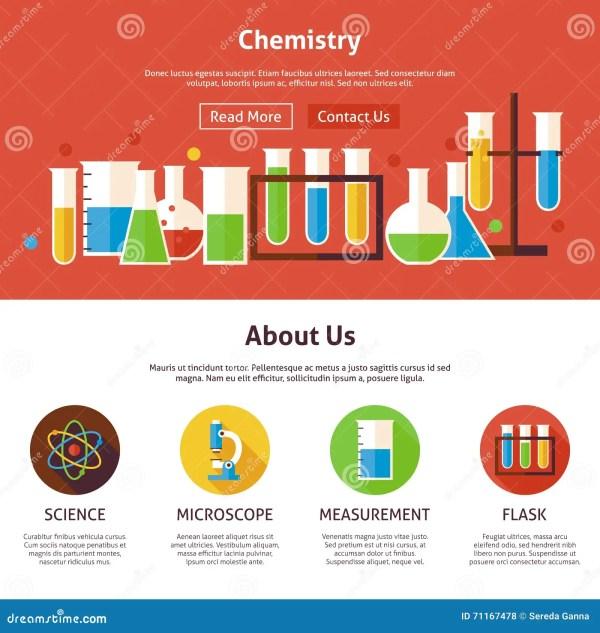 Chemistry Web Banner. Website Template. Vector