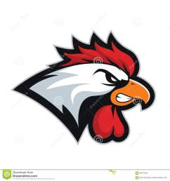clipart picture of a chicken rooster head cartoon mascot logo character [ 1300 x 1390 Pixel ]