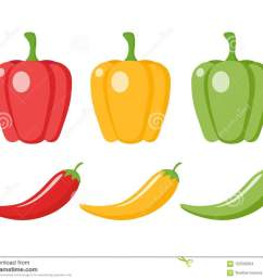 chilli pepper and bell pepper cartoon clipart  [ 1300 x 1088 Pixel ]