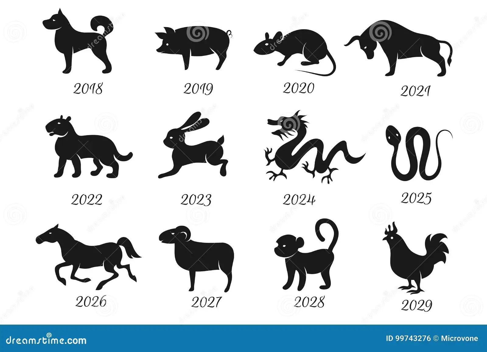 chinese horoscope zodiac animals