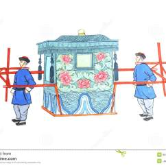 Chinese Wedding Sedan Chair Office Online India For Bride Stock Image Of