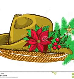 christmas cowboy hat and holiday elements [ 1300 x 957 Pixel ]