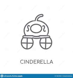 cinderella carriage stock illustrations 433 cinderella carriage stock illustrations vectors clipart dreamstime [ 1600 x 1689 Pixel ]