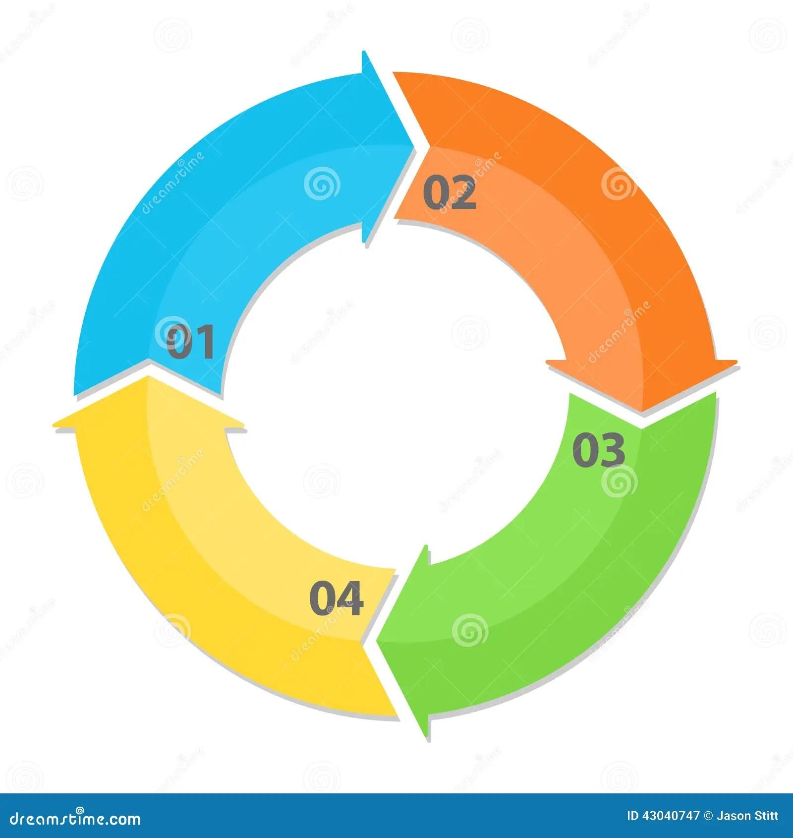 free circular arrow diagram template 2017 subaru wrx stereo wiring circle arrows stock vector image 43040747