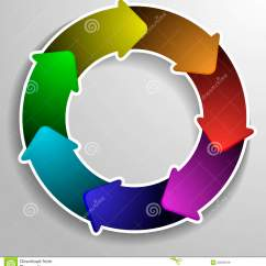 Free Circular Arrow Diagram Template Circuit Maker Circle Royalty Stock Images Image 35603139