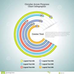 Free Circular Arrow Diagram Template 2003 Ford Focus Wiring Stereo Progress Chart Infographic Stock Vector