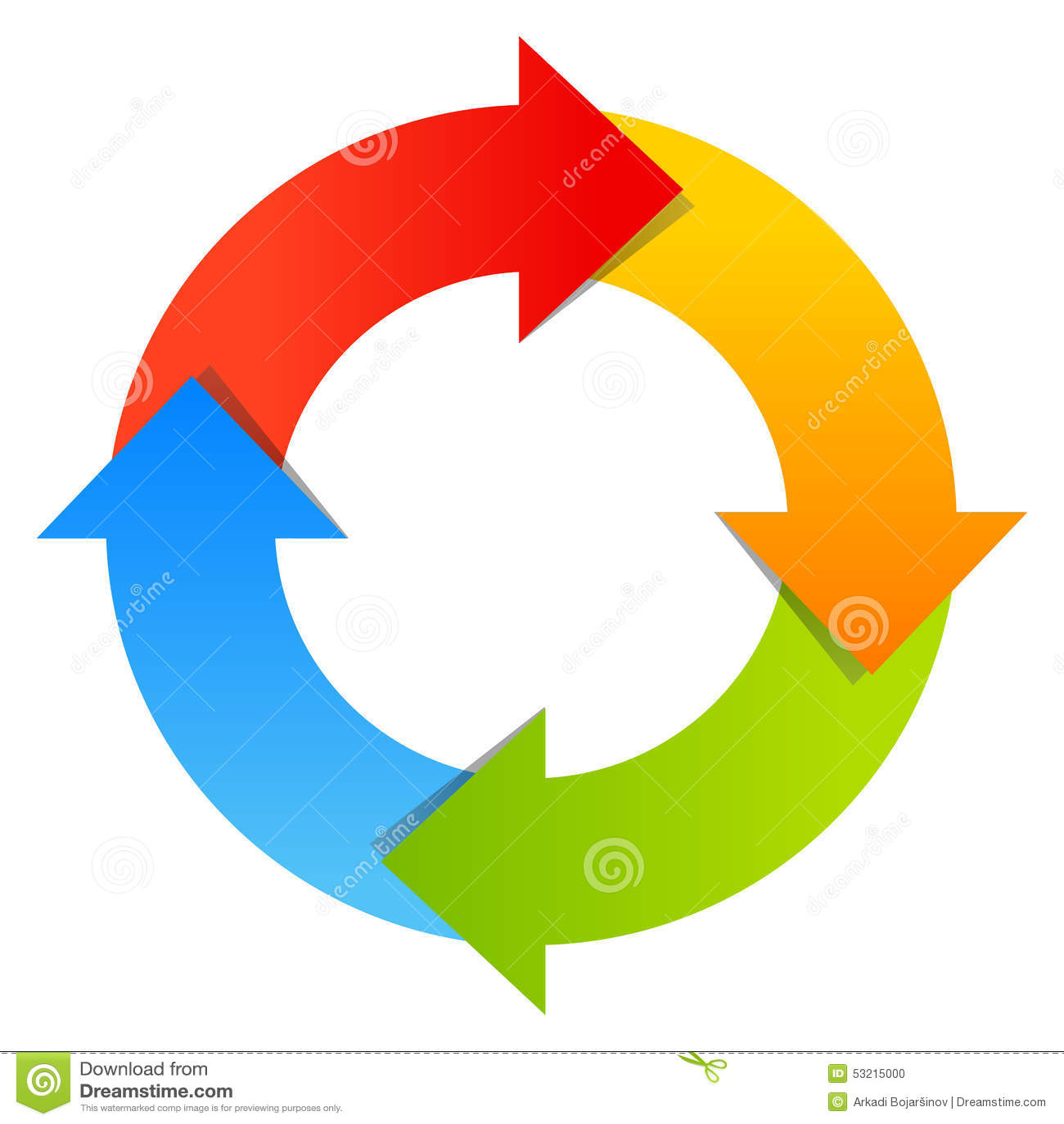free circular arrow diagram template beef cuts parts of a cow arrows stock vector image 53215000