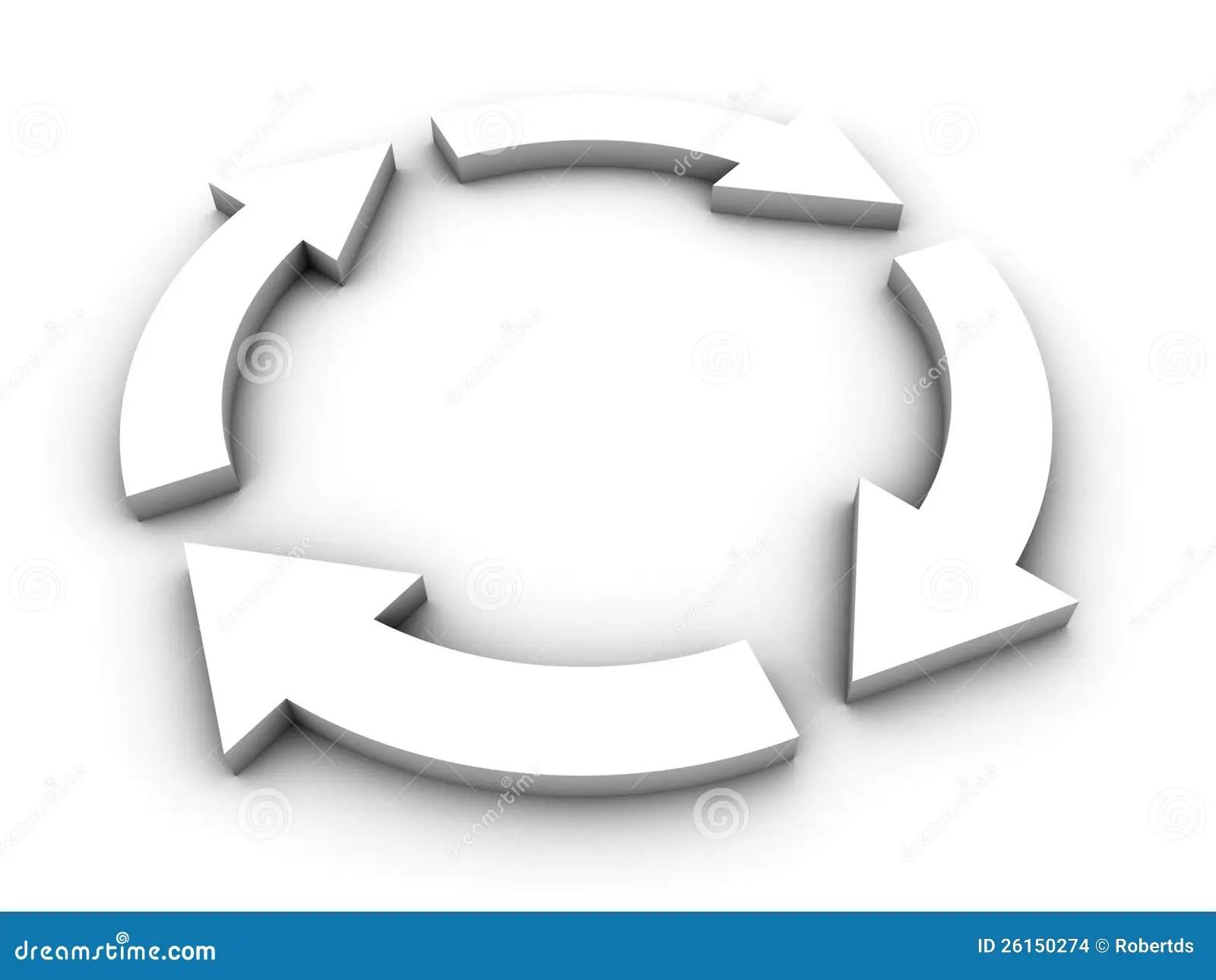arrow circular process diagram 2004 acura tl fuse flow with arrows stock images image