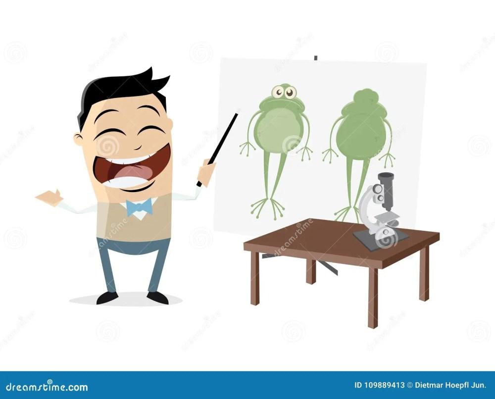 medium resolution of clipart of a teacher showing a frog