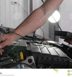 close up open hood mechanic s hands in car workshop check electrical wiring vehicle system review engine and all stock footage video of mechanician  [ 1300 x 821 Pixel ]