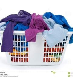clothes in laundry basket blue indigo purple  [ 1300 x 978 Pixel ]