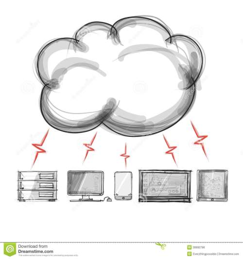 small resolution of hand drawing a cloud computing diagram on the new computer interface