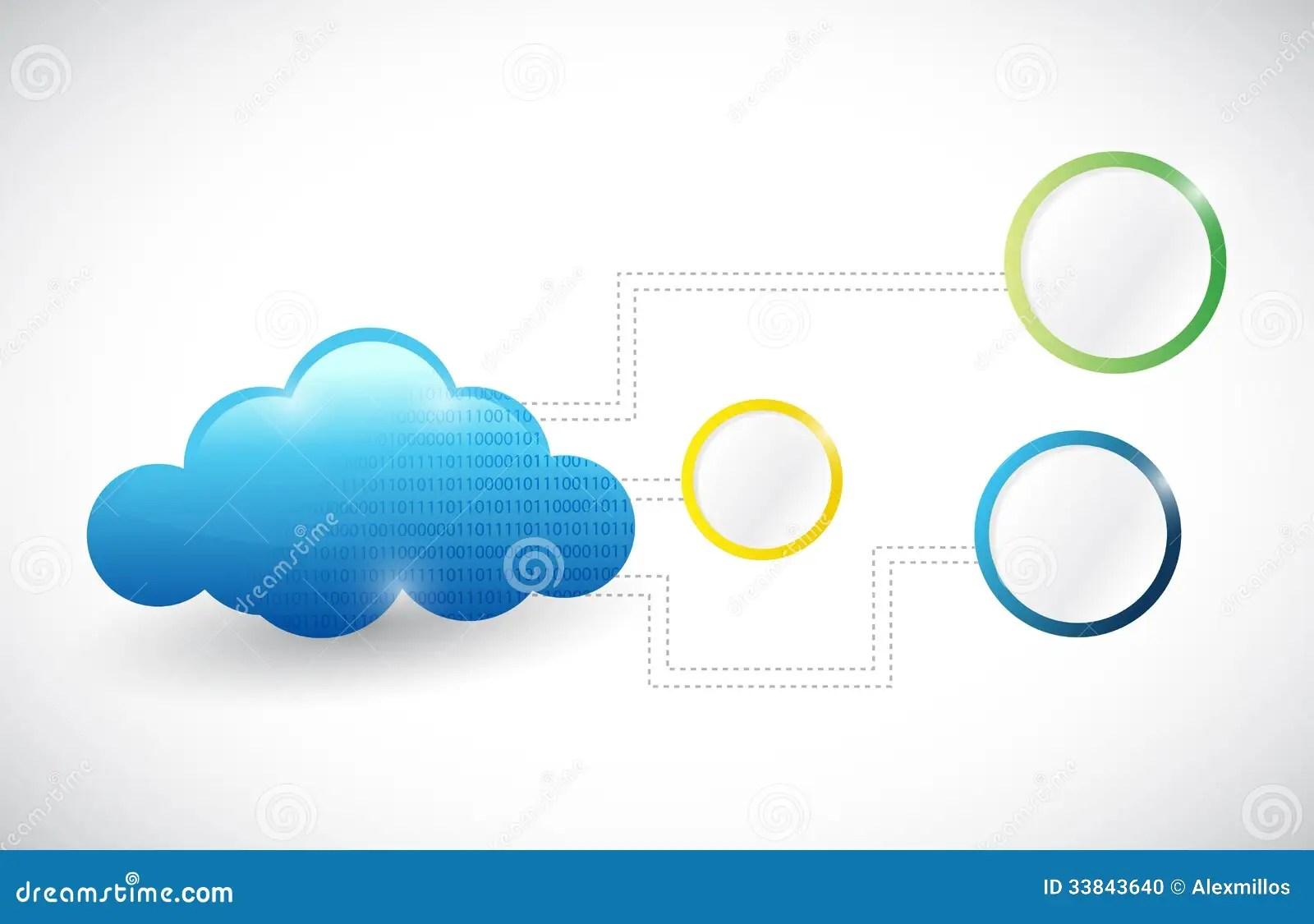 Cloud Network Diagram Stock Photos Image 20934463