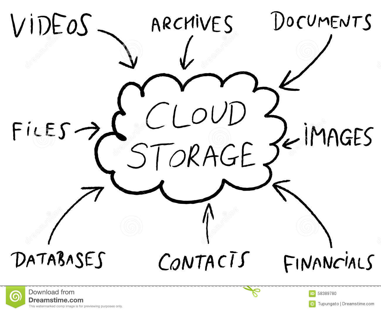 Cloud Storage Stock Vector Illustration Of Concept