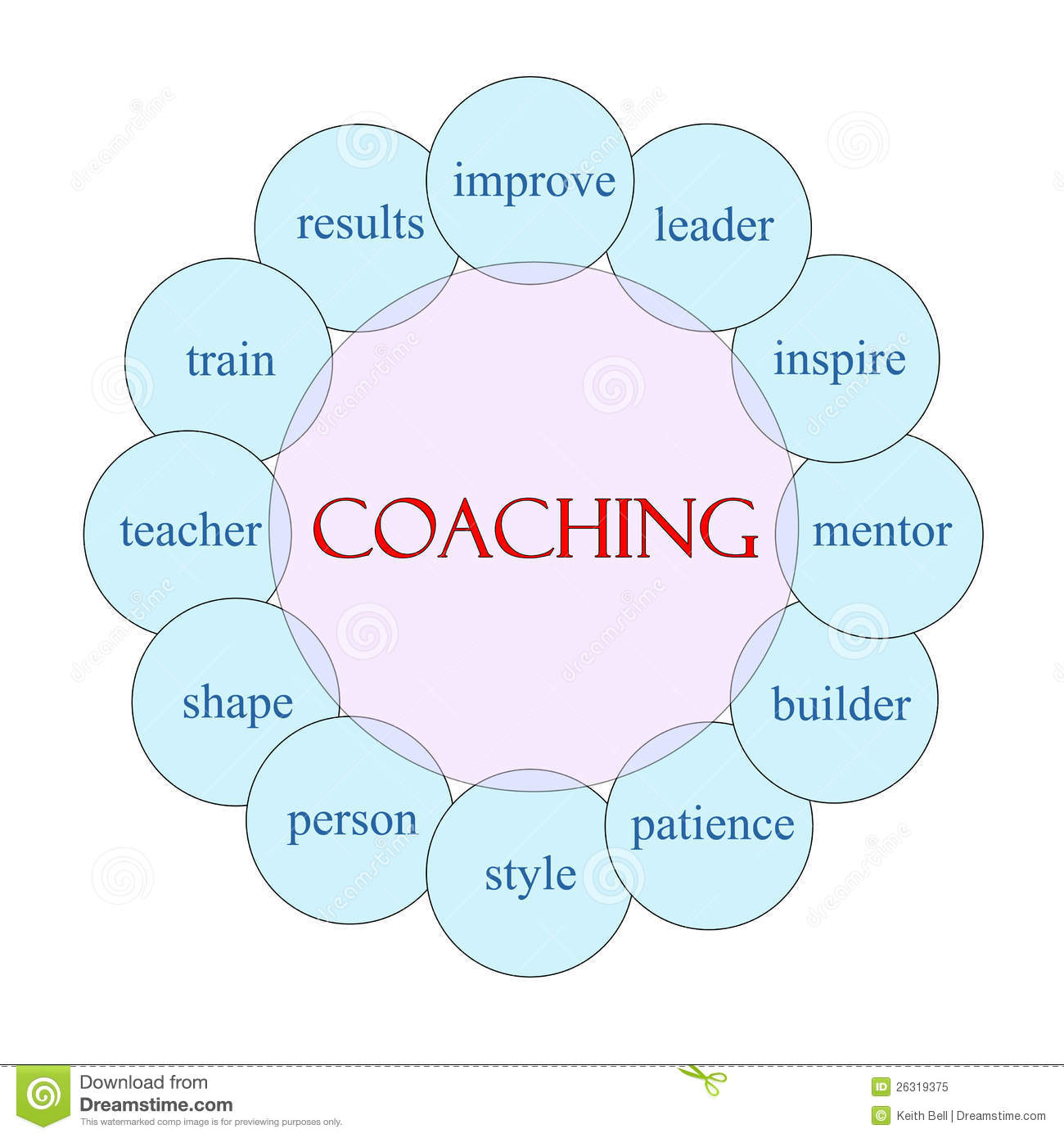 hight resolution of coaching word concept circular diagram