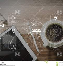 futuristic in industry 4 0 and business virtual diagram with ai robot assistant cloud big data and automation coffee cup and digital table dock smart  [ 1300 x 957 Pixel ]