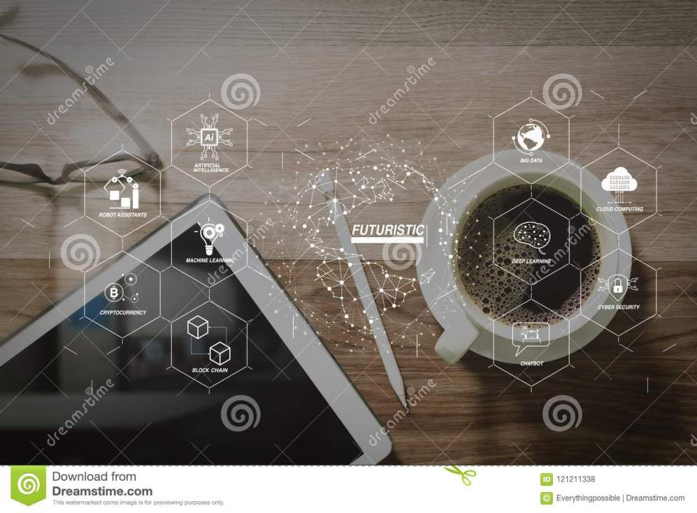 medium resolution of futuristic in industry 4 0 and business virtual diagram with ai robot assistant cloud big data and automation coffee cup and digital table dock smart
