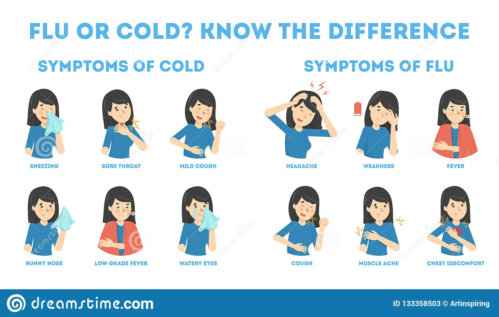 Cold And Flu Symptoms Infographic. Fever And Cough Stock Vector ...