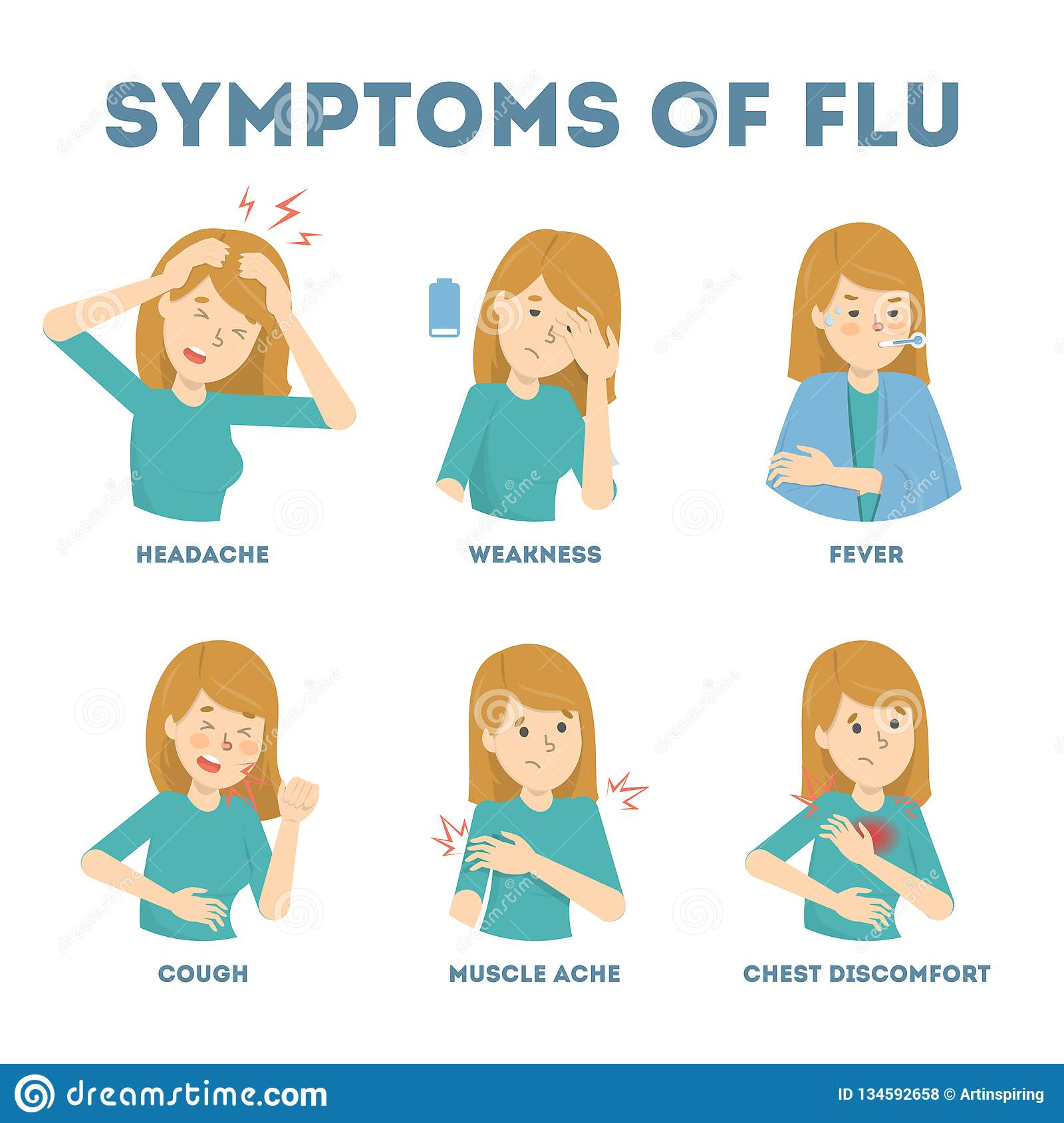 Cold And Flu Symptoms Infographic Fever And Cough Stock