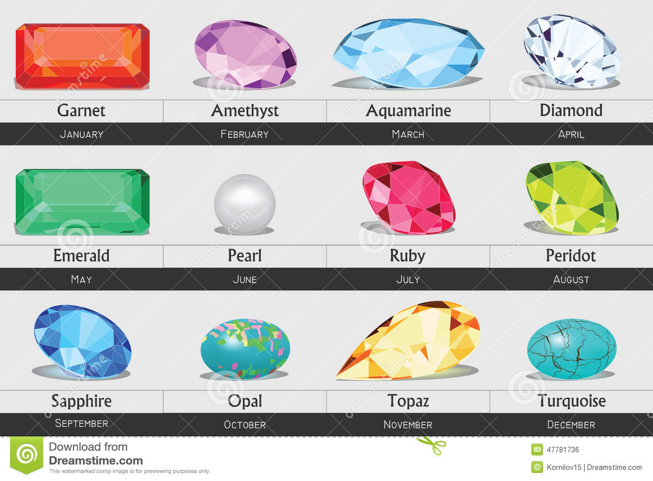 Collection Of Isolated Gemstones By Month No Gra Nts
