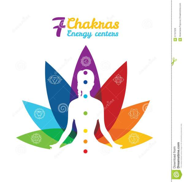 Color Chakras With Woman Stock Vector. Of Manipura