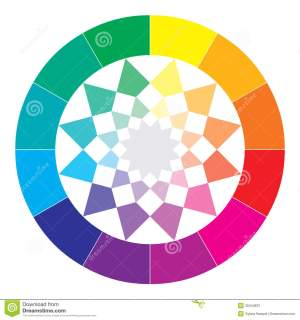 Color Spectrum Abstract Wheel, Colorful Diagram Stock