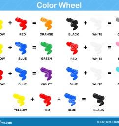 Color Wheel Worksheet For Kids Stock Vector - Illustration of grade [ 1130 x 1300 Pixel ]