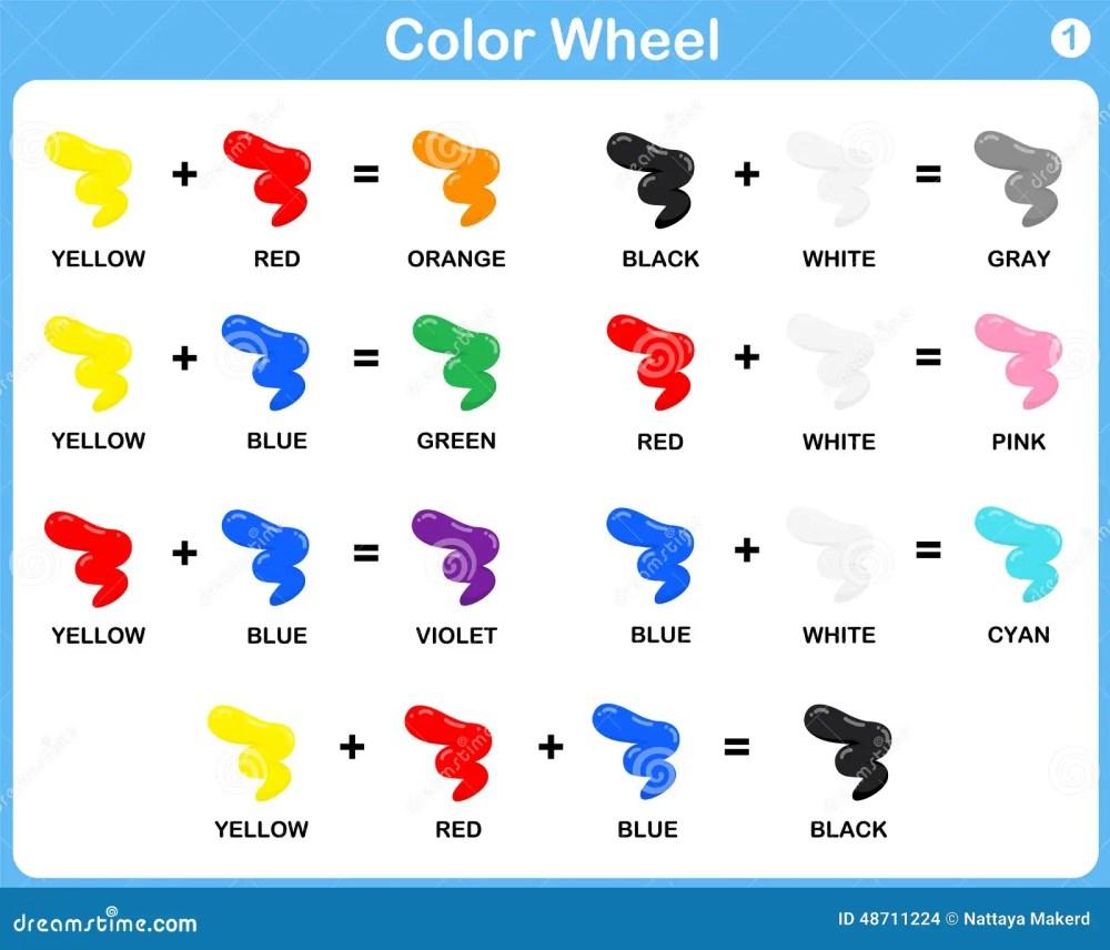 medium resolution of Color Wheel Worksheet For Kids Stock Vector - Illustration of grade