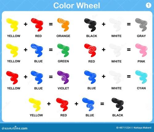 small resolution of Color Wheel Worksheet For Kids Stock Vector - Illustration of grade