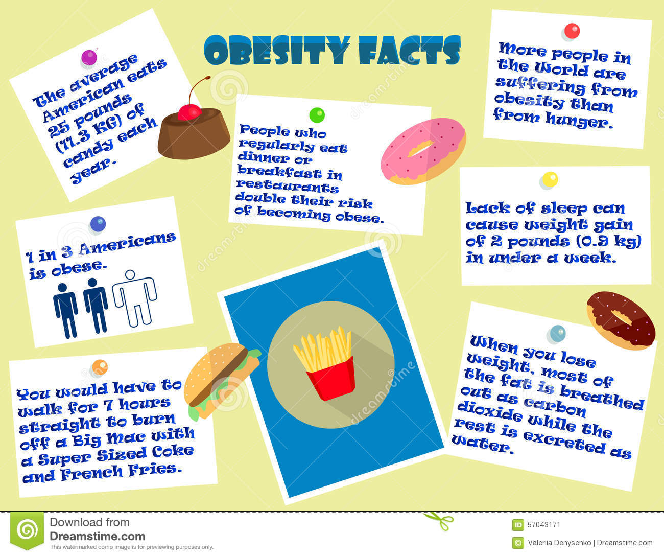colorful infographic about obesity in the world for children and