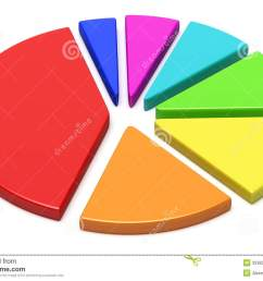 colorful pie chart with separated segments [ 1300 x 963 Pixel ]