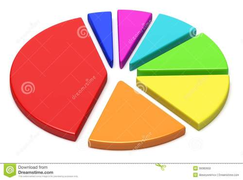 small resolution of colorful pie chart with separated segments